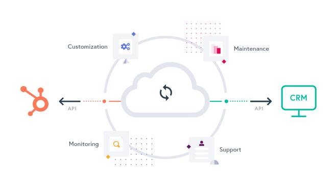 Experience a Codeless Enterprise Integration Platform
