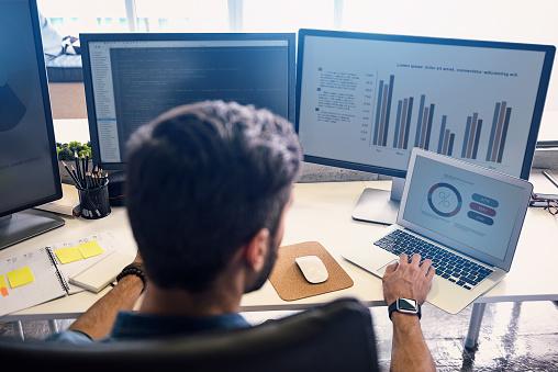 Microsoft Workplace Analytics (Research/Insight)