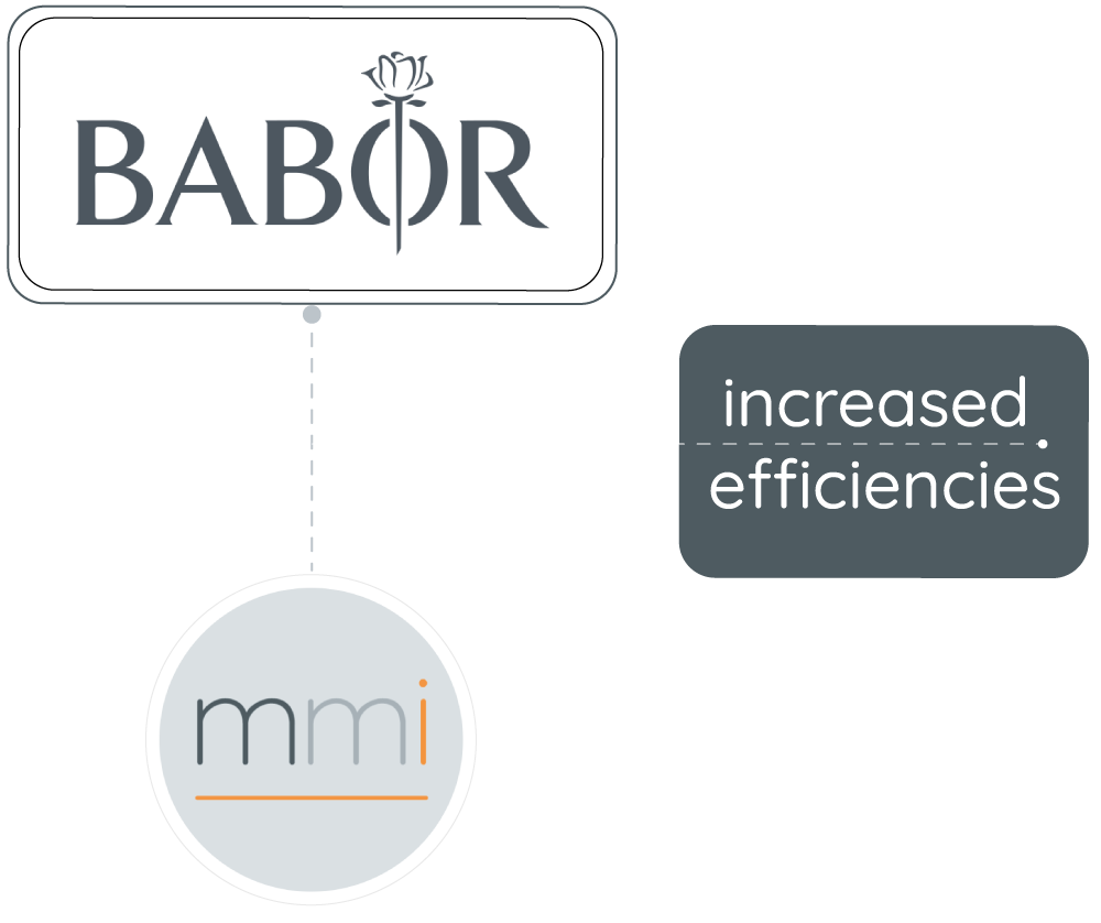 Dr-Babor-Increased-Effectiveness-V2