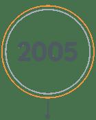 MMI-Timeline-2005