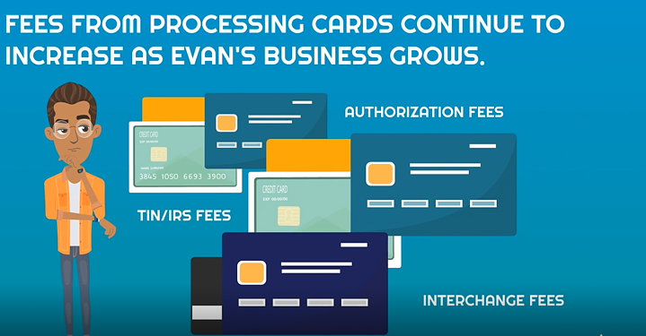 Rise Free, a proprietary cash discount and surcharging payment software, Evan's business eliminates processing fees Video