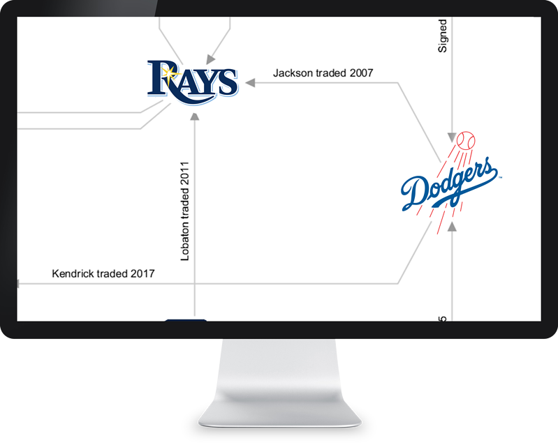 Sophisticated Drawing and Layout Baseball