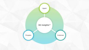 Why Three-dimensional Call Center Insights are the Gold Standard for Pharma Quality Monitoring