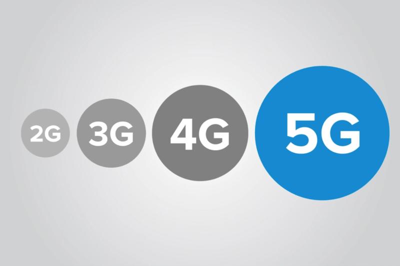 2G, 3G, 4G, 5G networks - WilsonPro-min-1