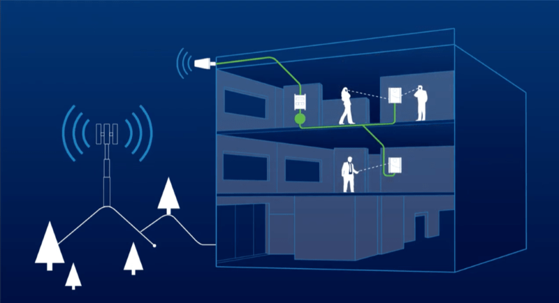 Choosing the Best Cell Signal Booster-min