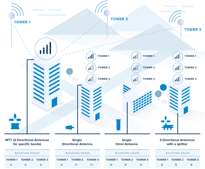 MTT-Infographic-min (1)