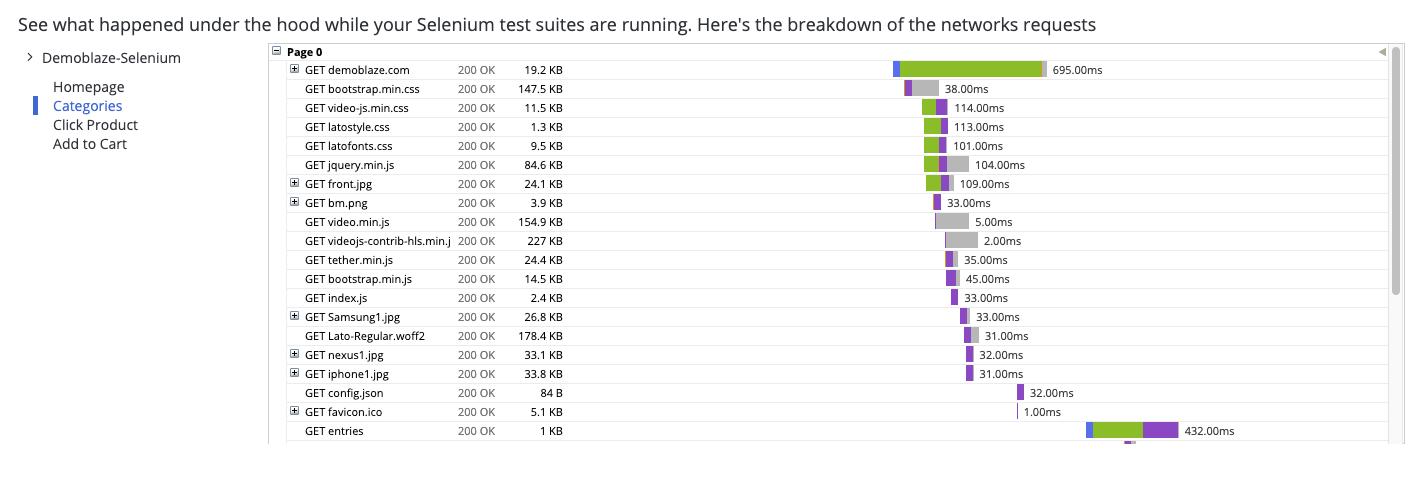 BlazeMeter mobile performance testing