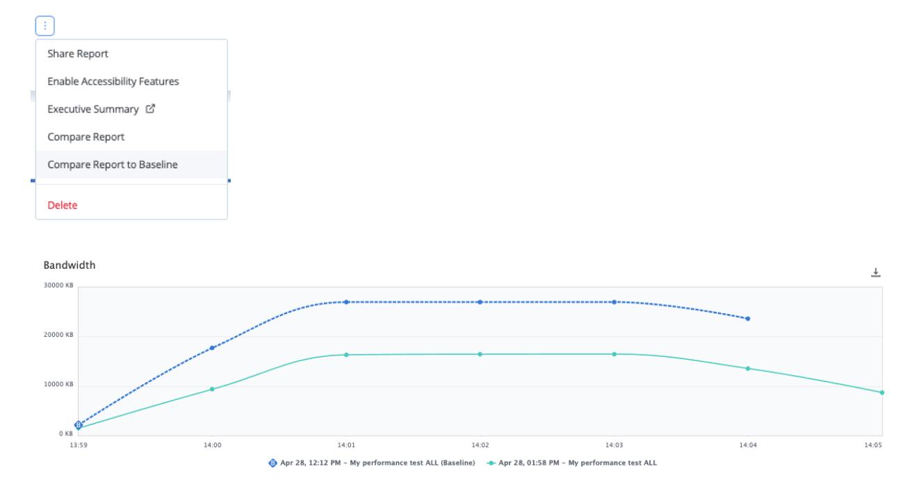 compare tests to baseline blazemeter