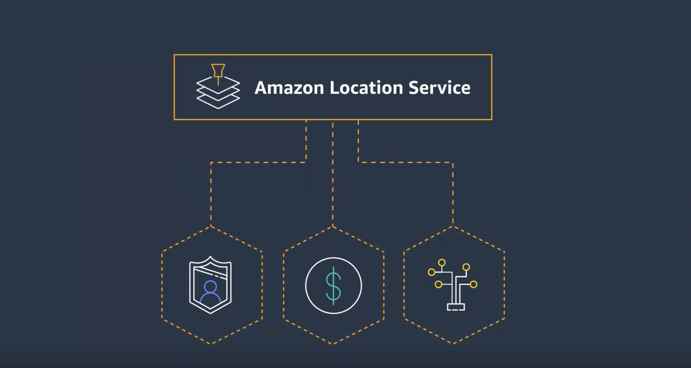 AWS Developers Now Have More Options
