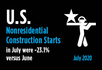 2020's H1 Nonresidential Construction Starts Down by Nearly a Quarter Graphic