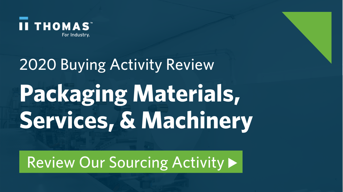 Buying Activity for Packaging Materials in 2020