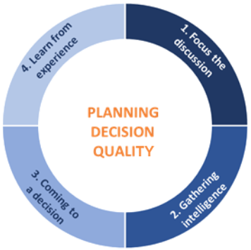 planning-decision