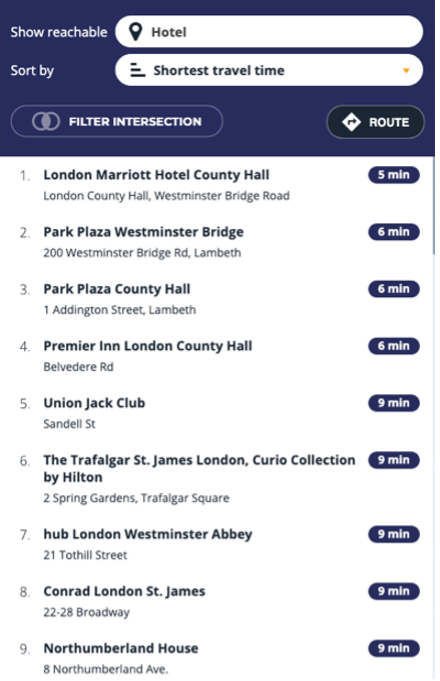 Search results ranked by travel time