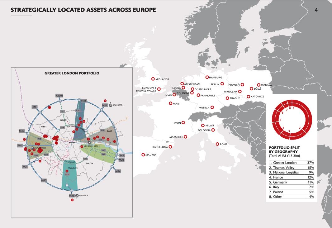 SEGRO location assets across Europe