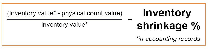 inventory shrinkage formula