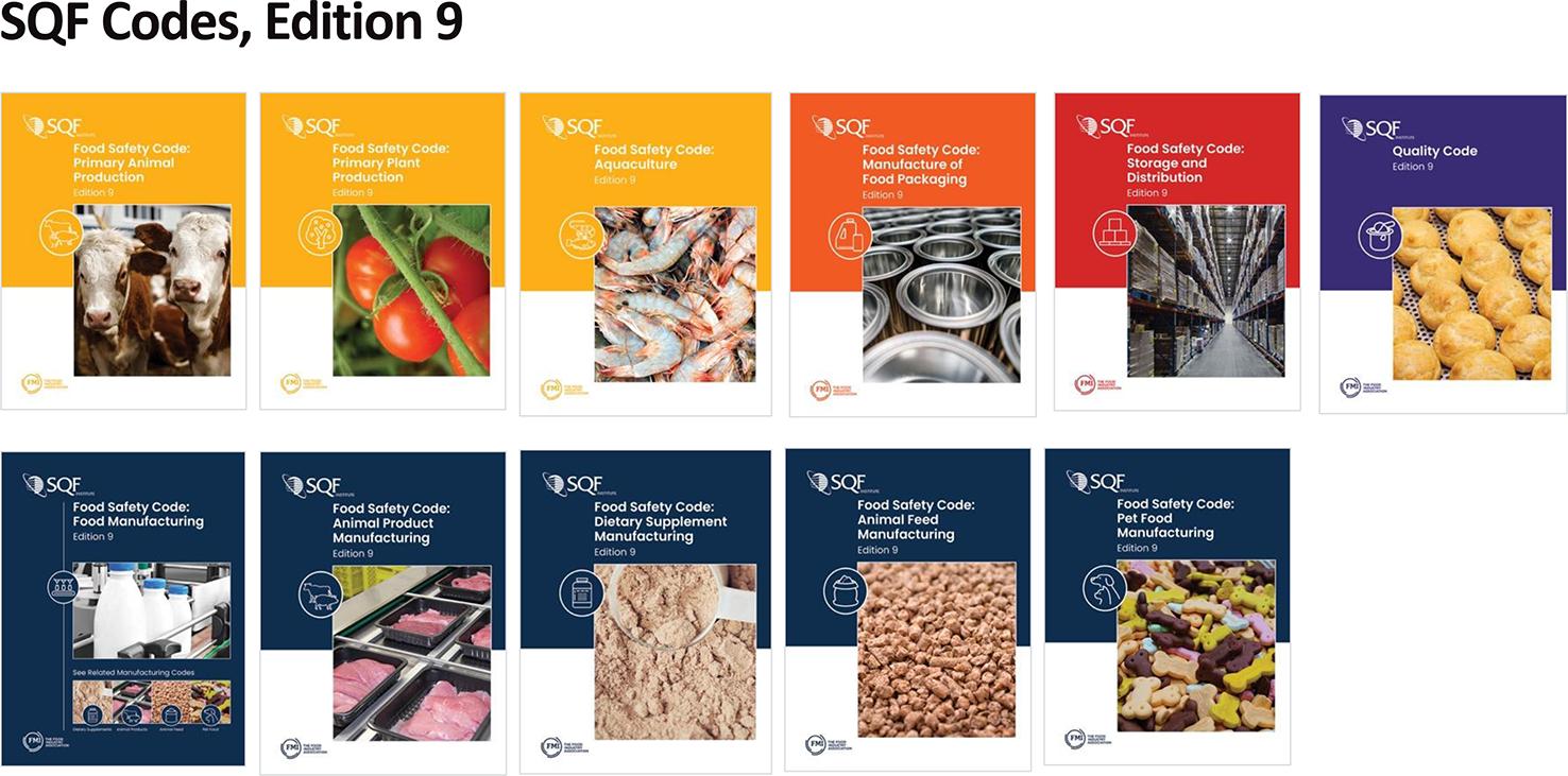 SQF Food Codes