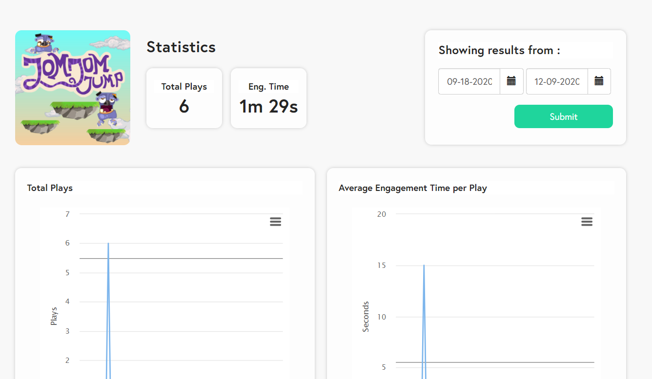 Statistics Page - Wix