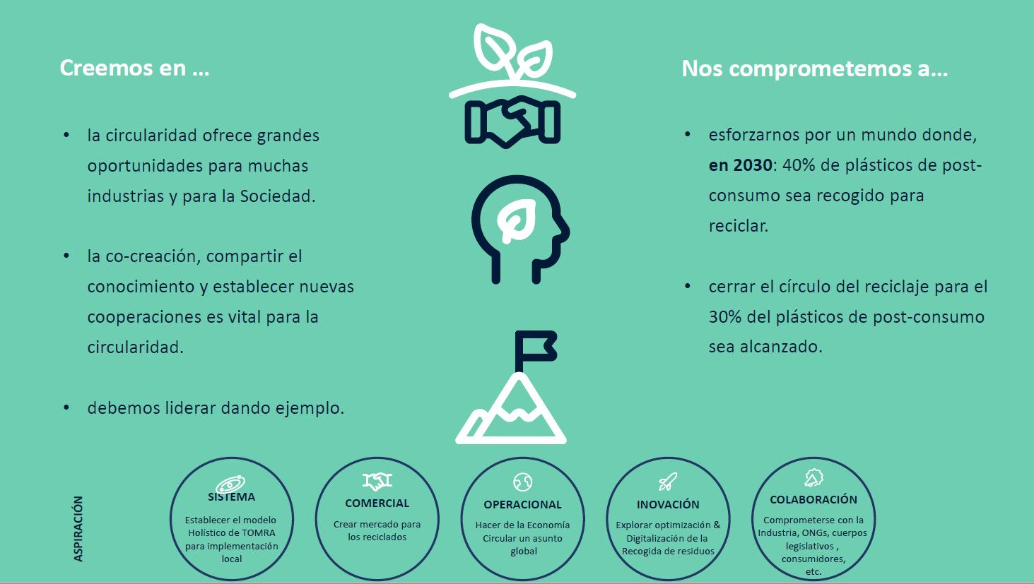 Webinar Aimplas_Unidad Ec. Circular TOMRA