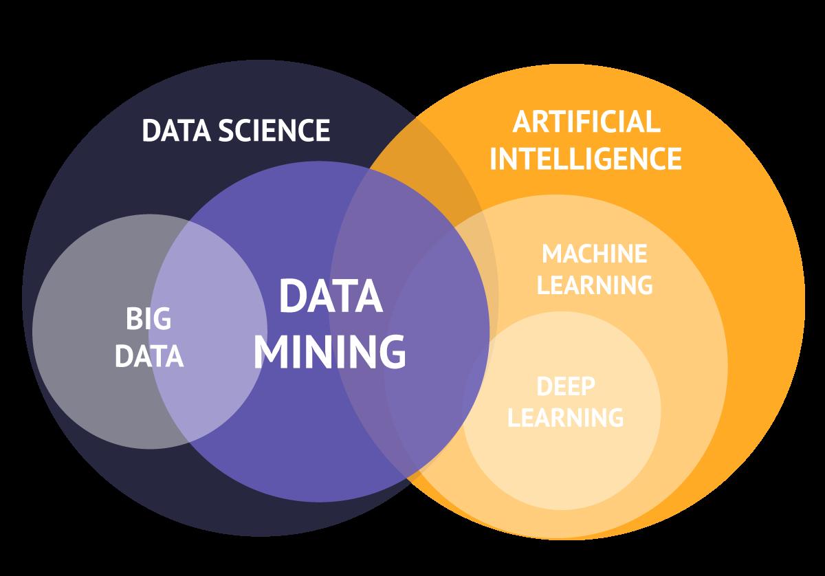 data-science-intelligence-artificielle