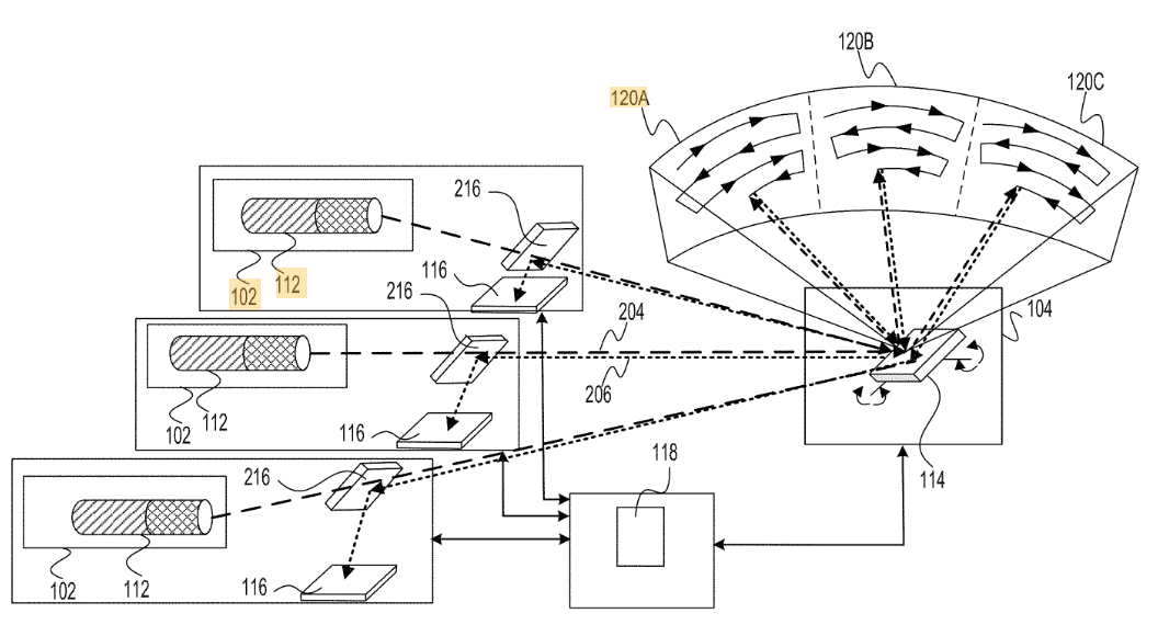 Patent of a lidar system
