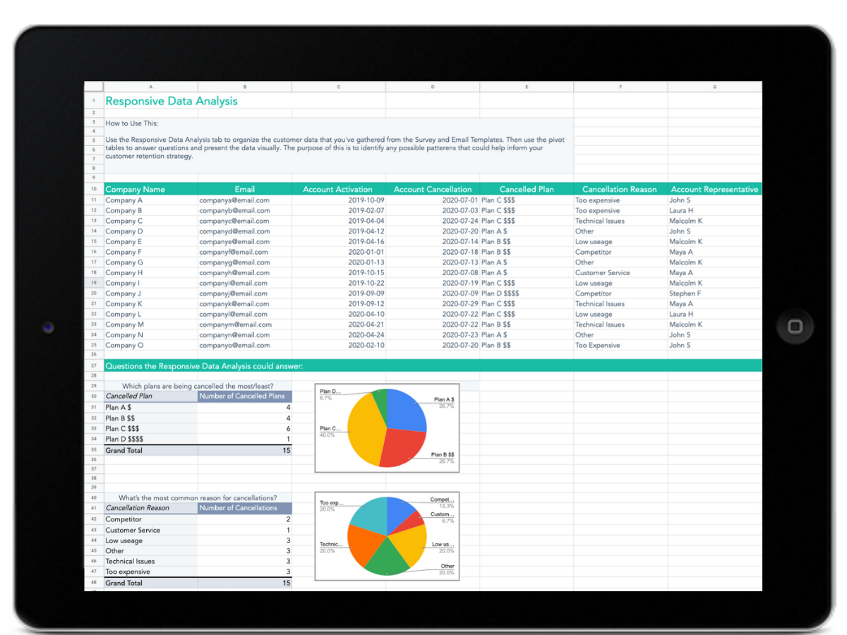 Customer Churn Analysis Template
