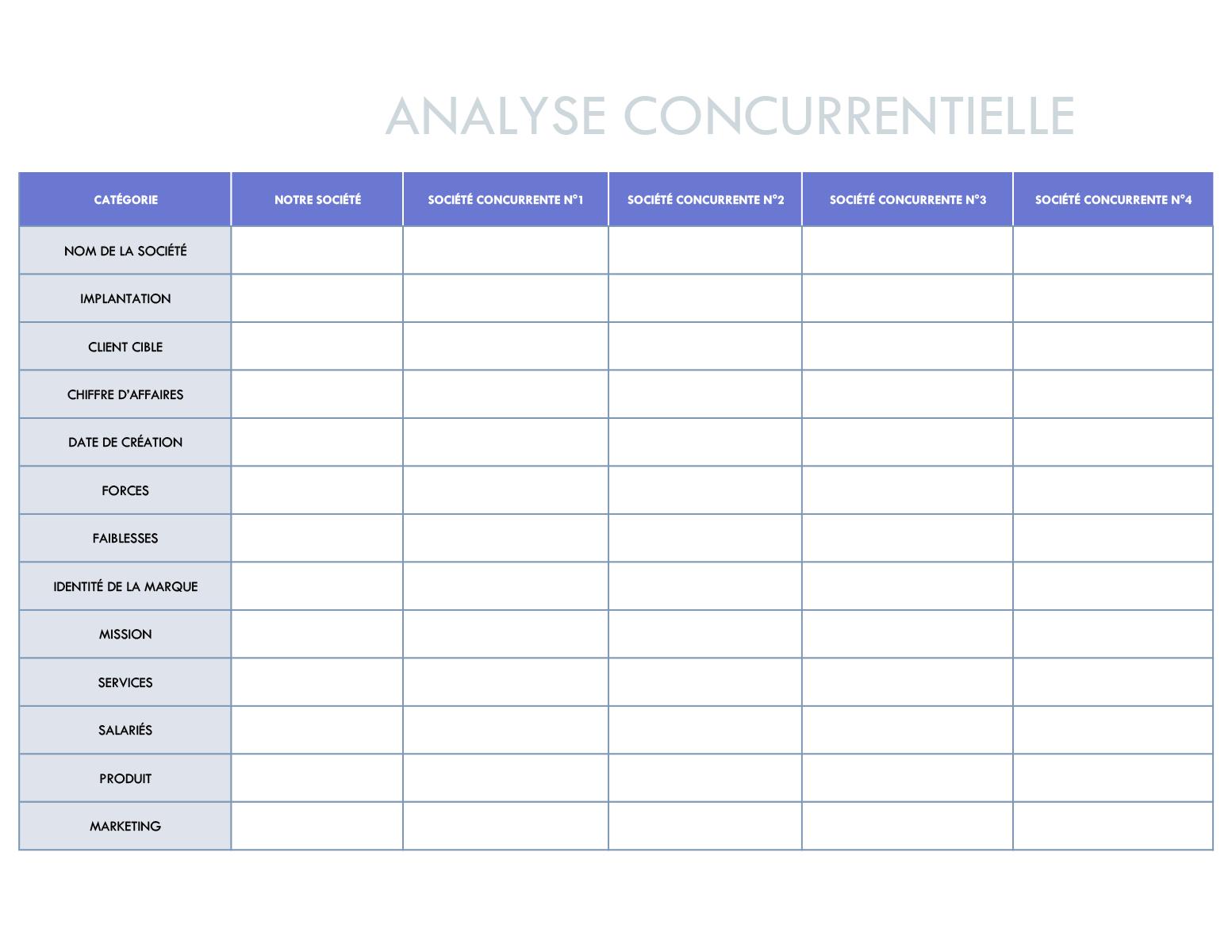 4 Modeles Et Exemples Gratuits Tableaux De Bord Et Rapports Hubspot