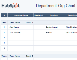 Free Organizational Chart Template For Excel Hubspot