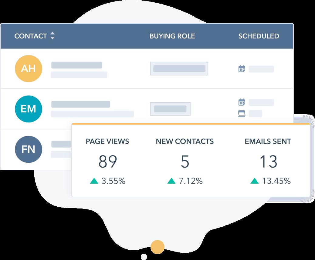 Hubspot sales tool