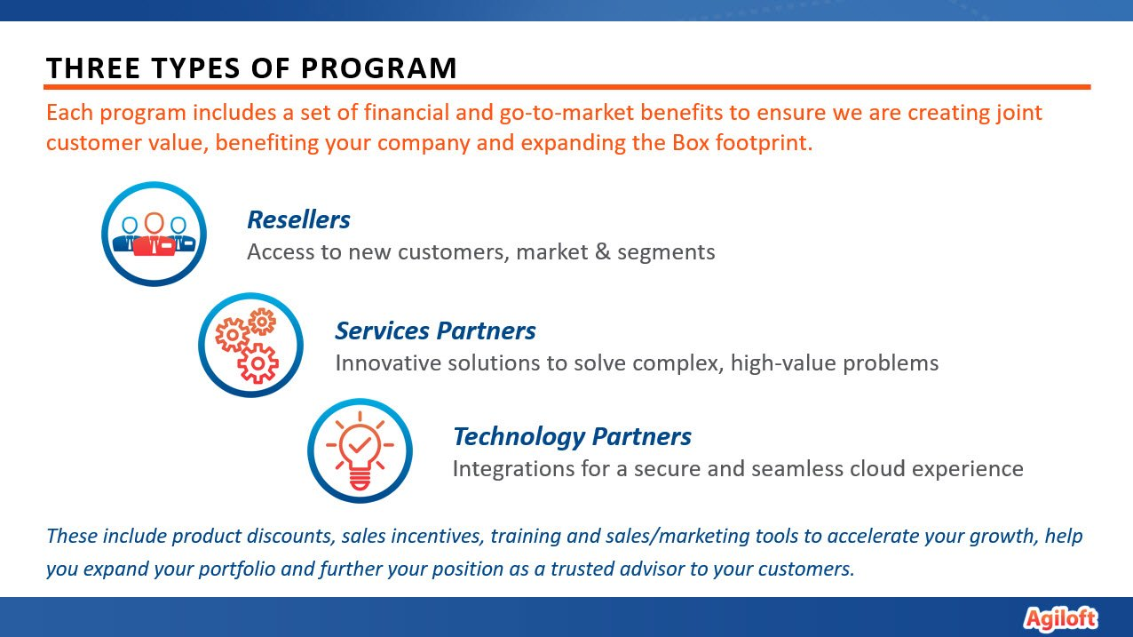 Agiloft Partner Program types