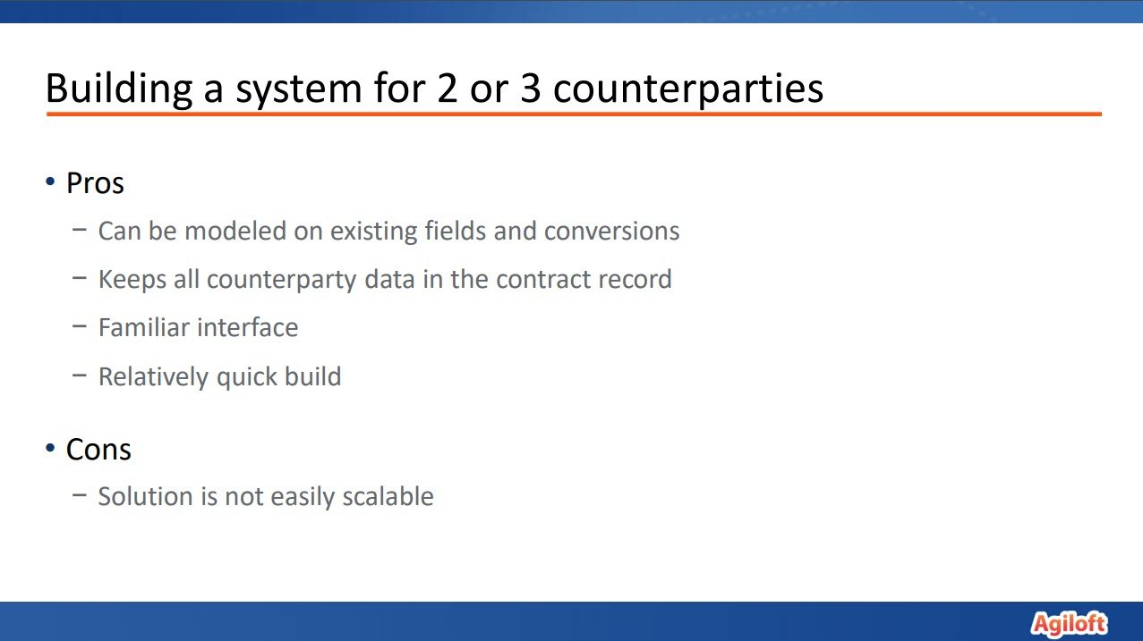 Building a CLM system for 2 or 3 counterparties training slide