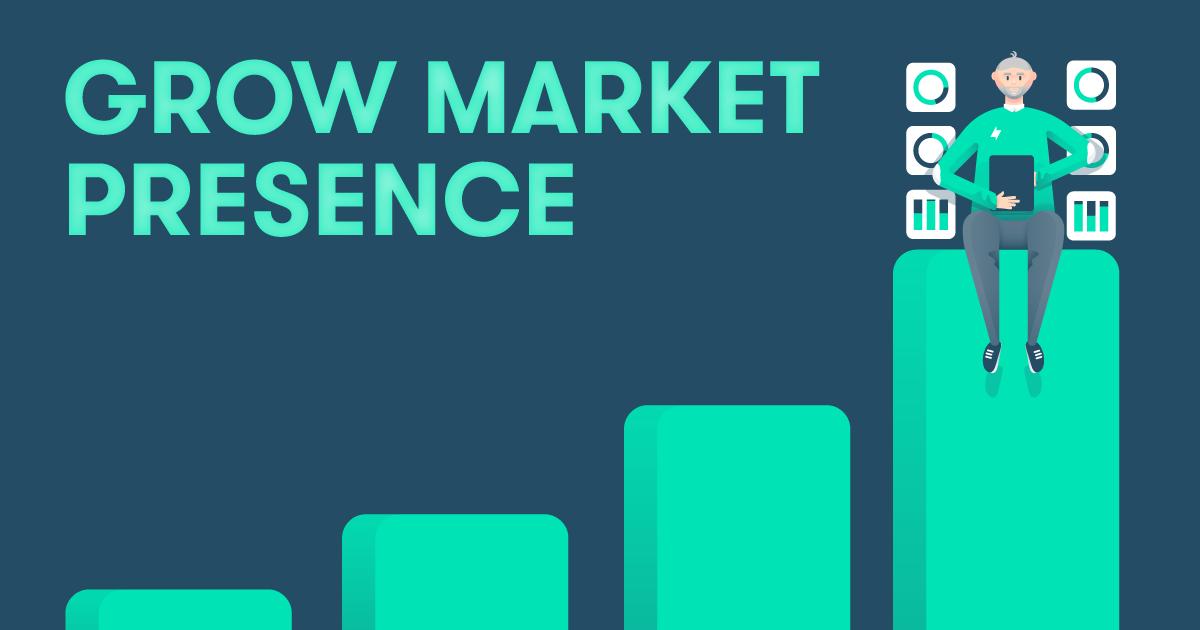 Gorw Market Presece, AMazon PPC
