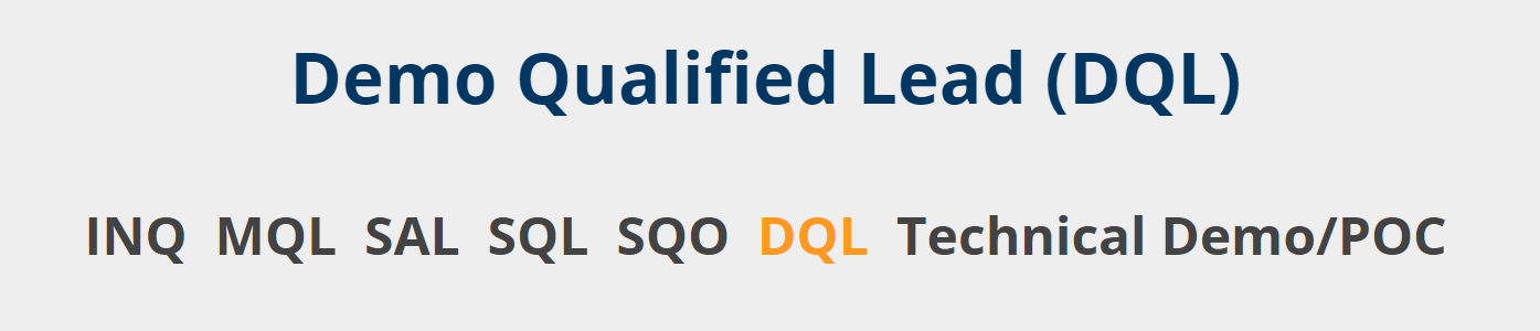 The Demo Qualified Lead (DQL) is a new stage in lead qualification.