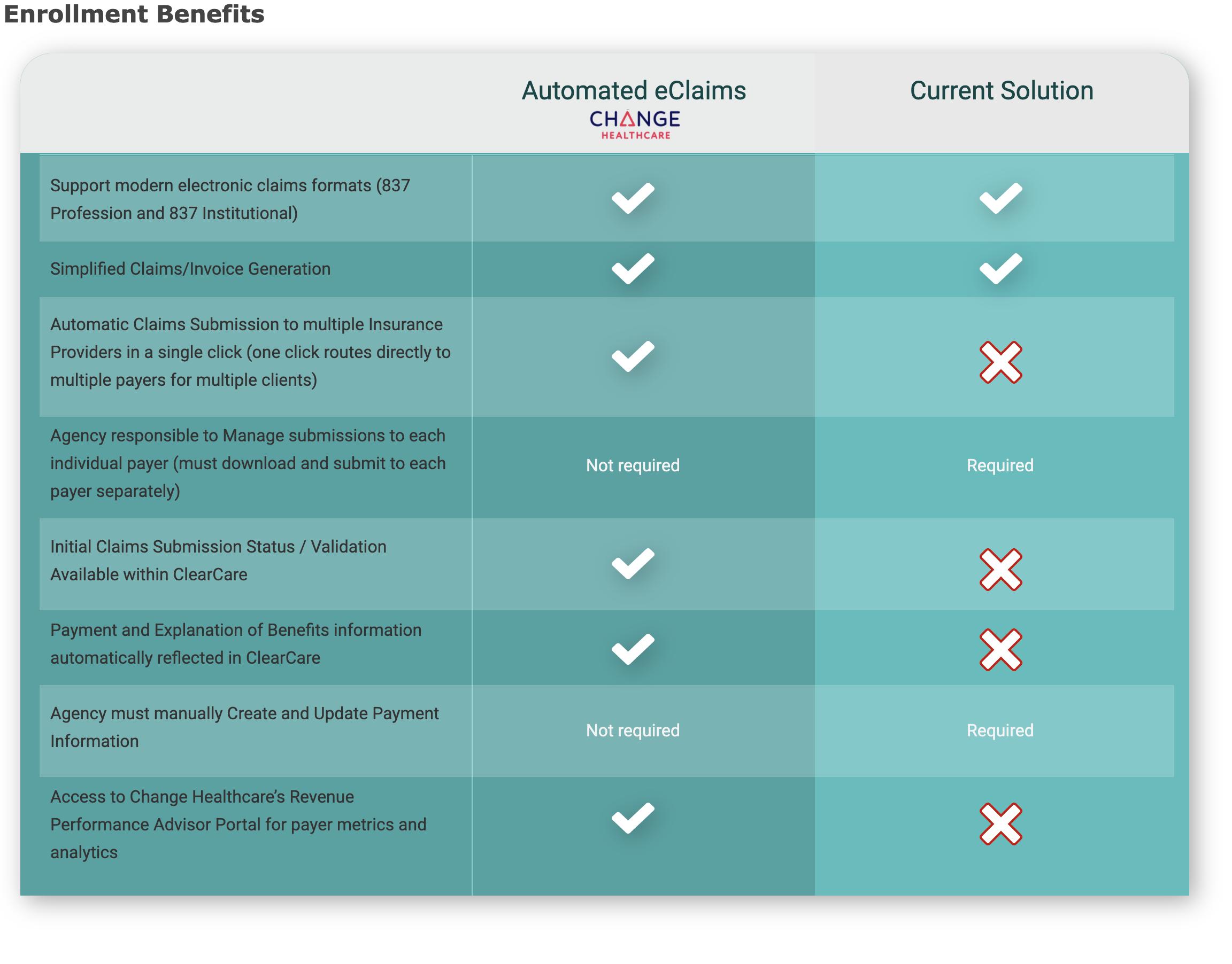 enrollment-benefits-v2