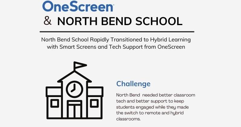 North bend info thumbnail