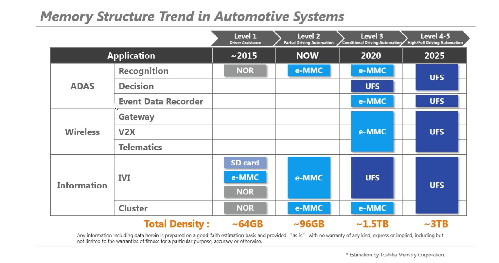How AutomotiveElectronicsManufacturers Can Prepare to Meet New Programming Demands