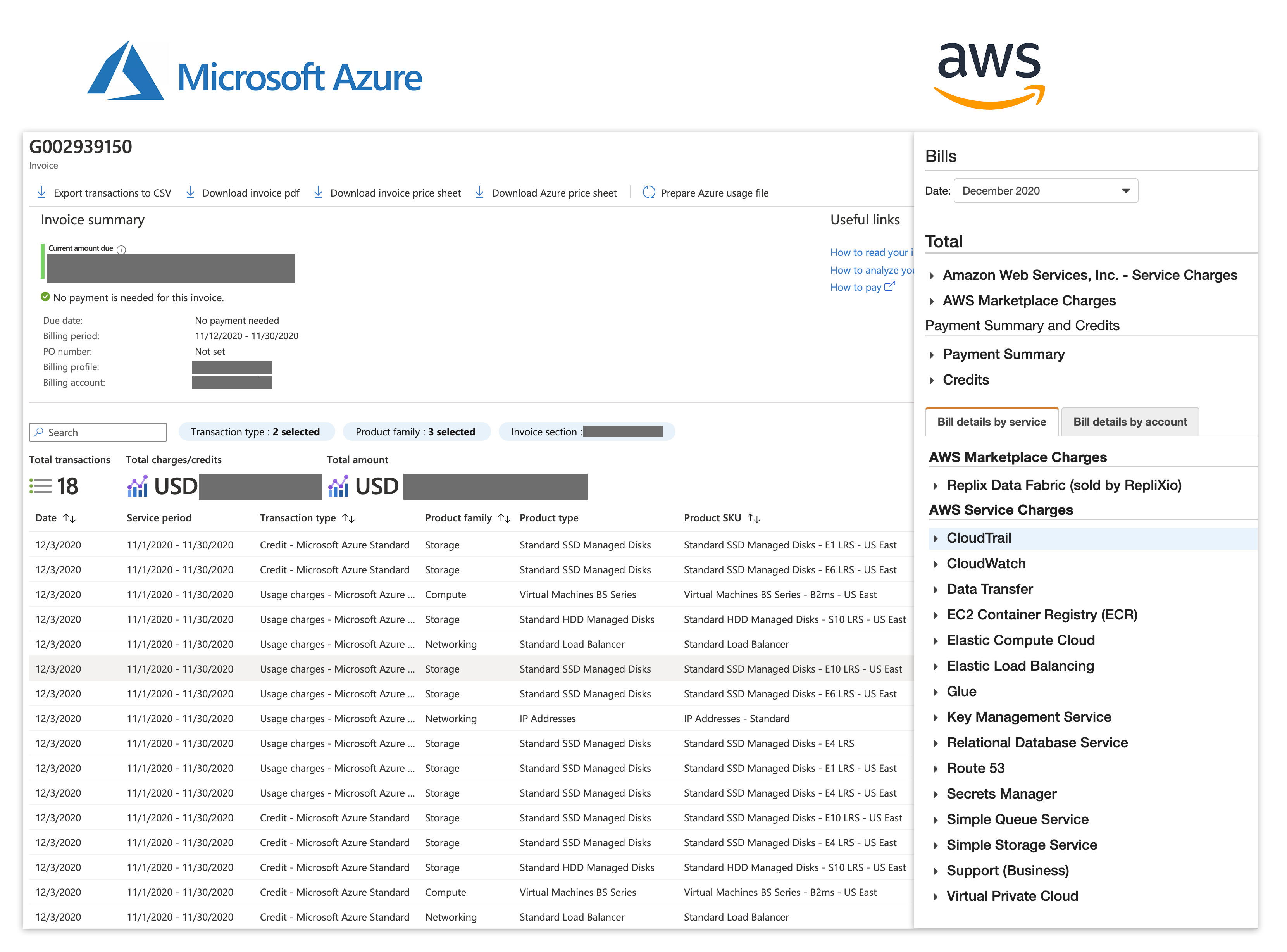 Azure vs. AWS cloud bills