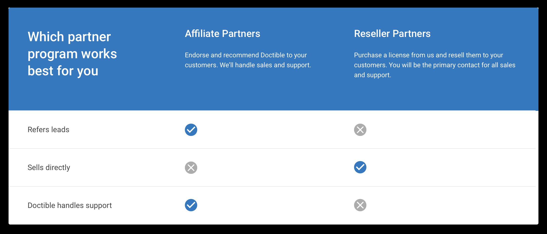 partner-chart