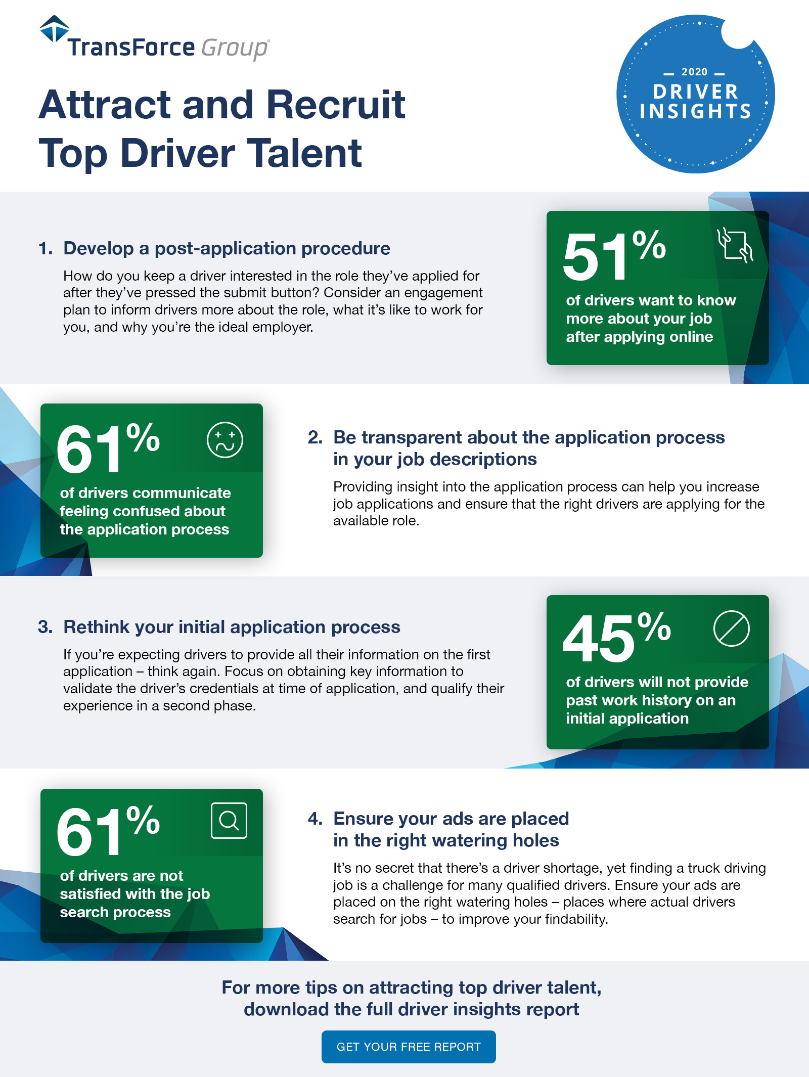 Attract and recruit driver talent - InfoGraphic