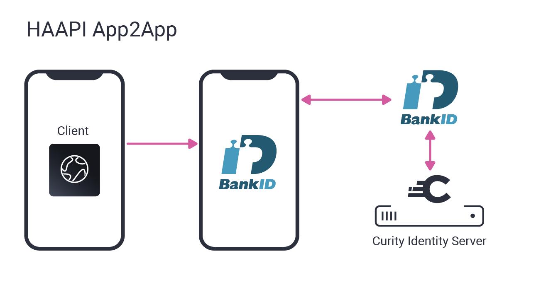 App2app-Article-illustration4